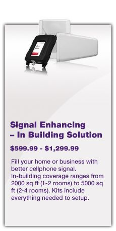 Signal Enhancing – In Building Solution